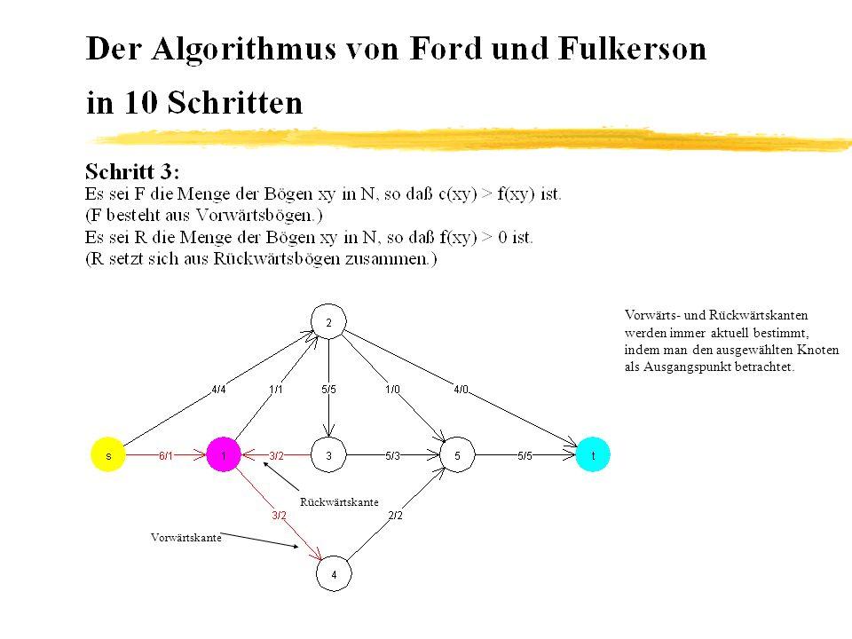 1 2 3,5 x,y true 3 s false S 0 2,3 x,y true false 4 5 6 x,y true 1 true nodeName edgesTo p L S lambda father color