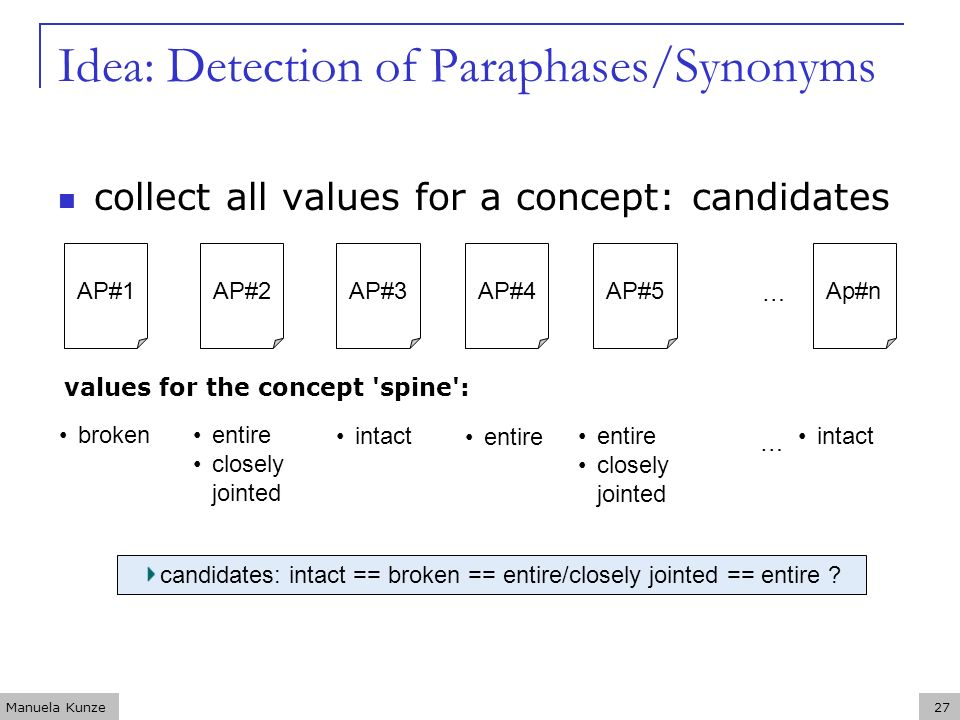 Manuela Kunze27 Idea: Detection of Paraphases/Synonyms collect all values for a concept: candidates entire closely jointed entire closely jointed candidates: intact == broken == entire/closely jointed == entire .