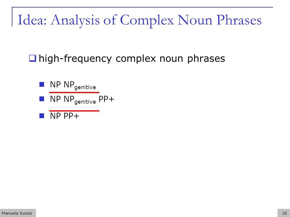 Manuela Kunze35 Idea: Analysis of Complex Noun Phrases high-frequency complex noun phrases NP NP genitive NP NP genitive PP+ NP PP+