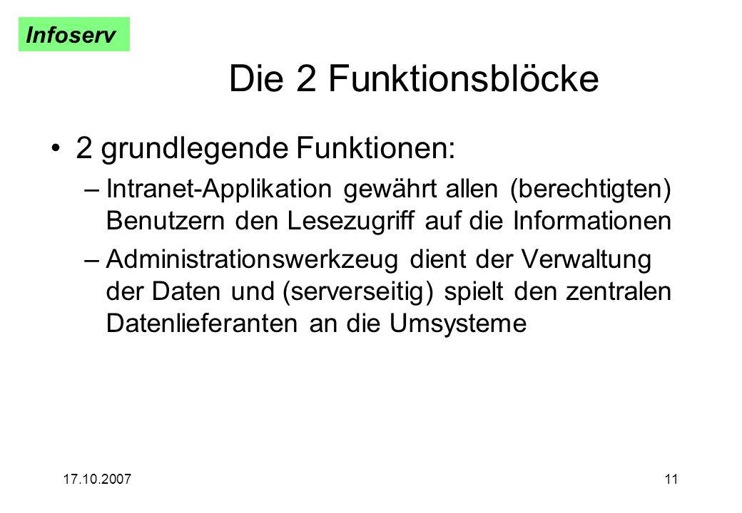 Infoserv 17.10.200711 Die 2 Funktionsblöcke 2 grundlegende Funktionen: –Intranet-Applikation gewährt allen (berechtigten) Benutzern den Lesezugriff au