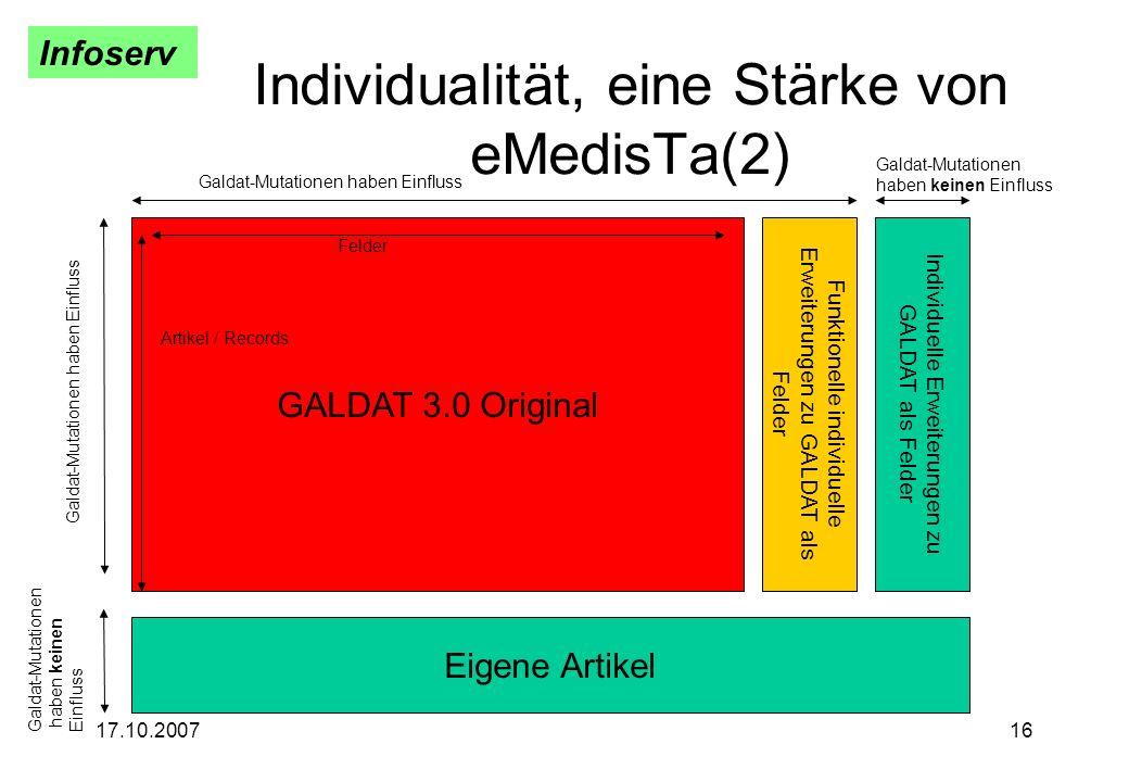 Infoserv 17.10.200716 Individualität, eine Stärke von eMedisTa(2) GALDAT 3.0 Original Eigene Artikel Felder Artikel / Records Galdat-Mutationen haben