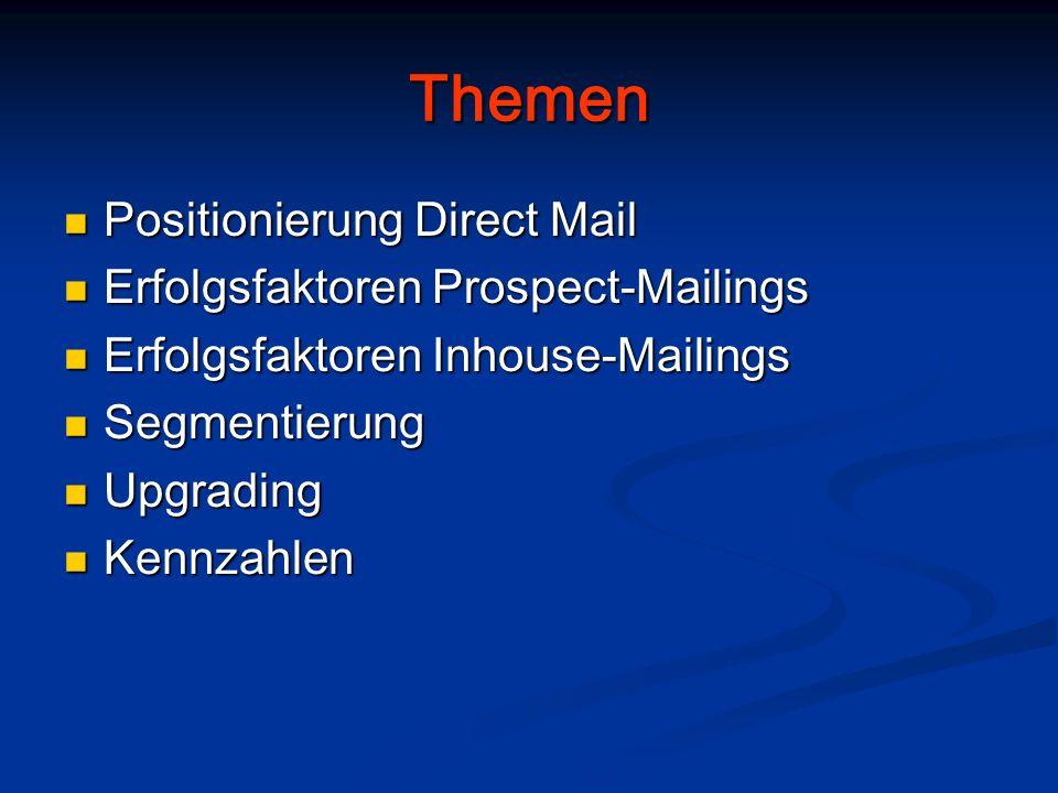 Themen Positionierung Direct Mail Positionierung Direct Mail Erfolgsfaktoren Prospect-Mailings Erfolgsfaktoren Prospect-Mailings Erfolgsfaktoren Inhouse-Mailings Erfolgsfaktoren Inhouse-Mailings Segmentierung Segmentierung Upgrading Upgrading Kennzahlen Kennzahlen