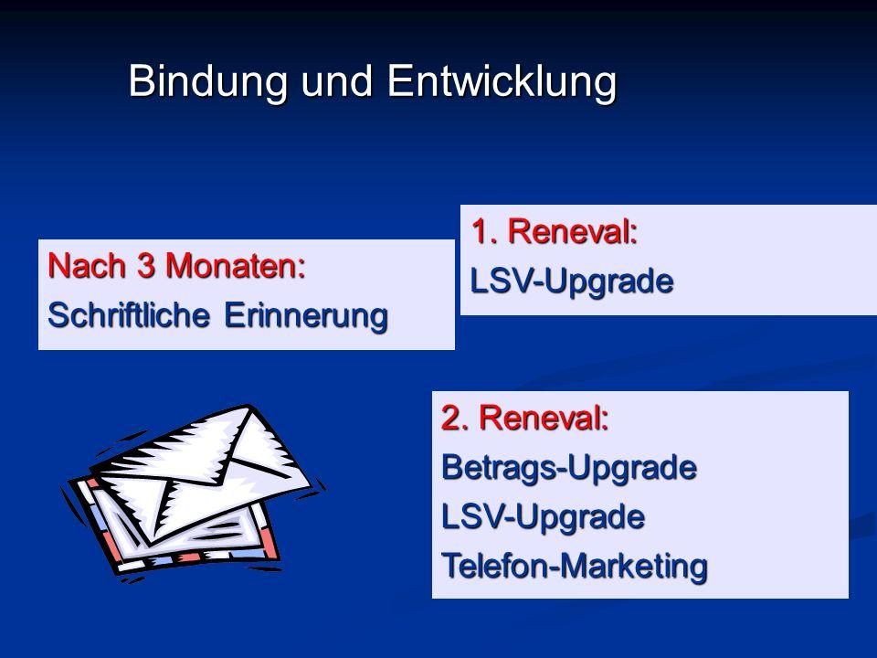 Bindung und Entwicklung Nach 3 Monaten: Schriftliche Erinnerung 1. Reneval: LSV-Upgrade 2. Reneval: Betrags-UpgradeLSV-UpgradeTelefon-Marketing