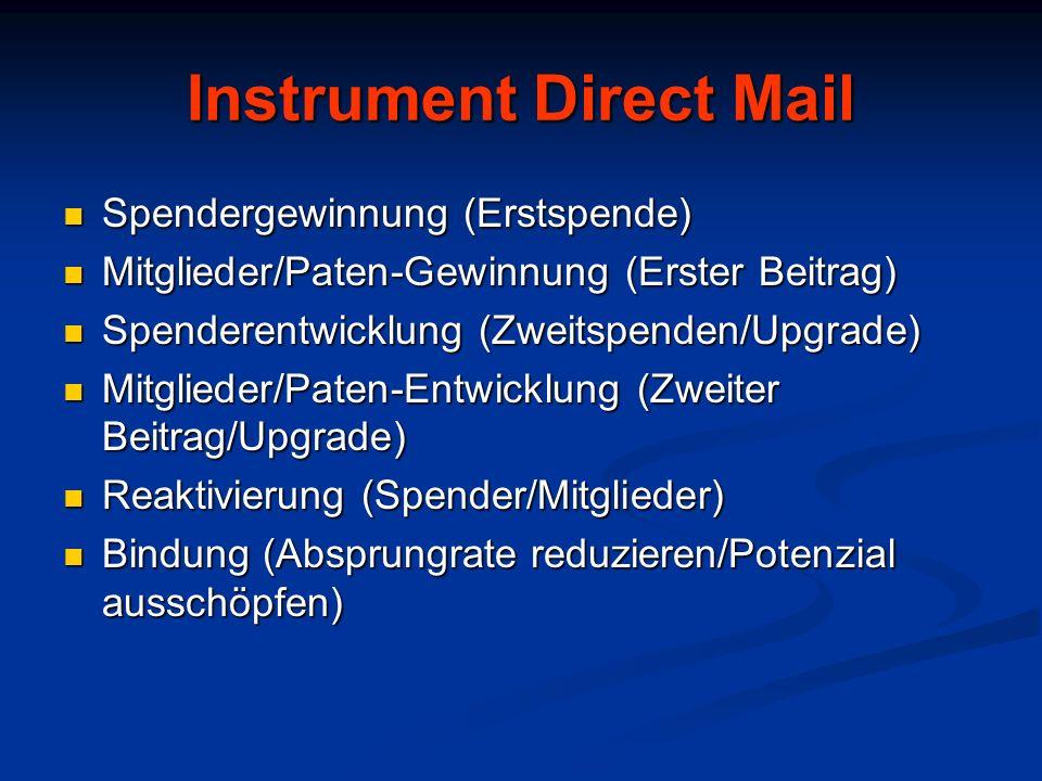 Instrument Direct Mail Spendergewinnung (Erstspende) Spendergewinnung (Erstspende) Mitglieder/Paten-Gewinnung (Erster Beitrag) Mitglieder/Paten-Gewinnung (Erster Beitrag) Spenderentwicklung (Zweitspenden/Upgrade) Spenderentwicklung (Zweitspenden/Upgrade) Mitglieder/Paten-Entwicklung (Zweiter Beitrag/Upgrade) Mitglieder/Paten-Entwicklung (Zweiter Beitrag/Upgrade) Reaktivierung (Spender/Mitglieder) Reaktivierung (Spender/Mitglieder) Bindung (Absprungrate reduzieren/Potenzial ausschöpfen) Bindung (Absprungrate reduzieren/Potenzial ausschöpfen)