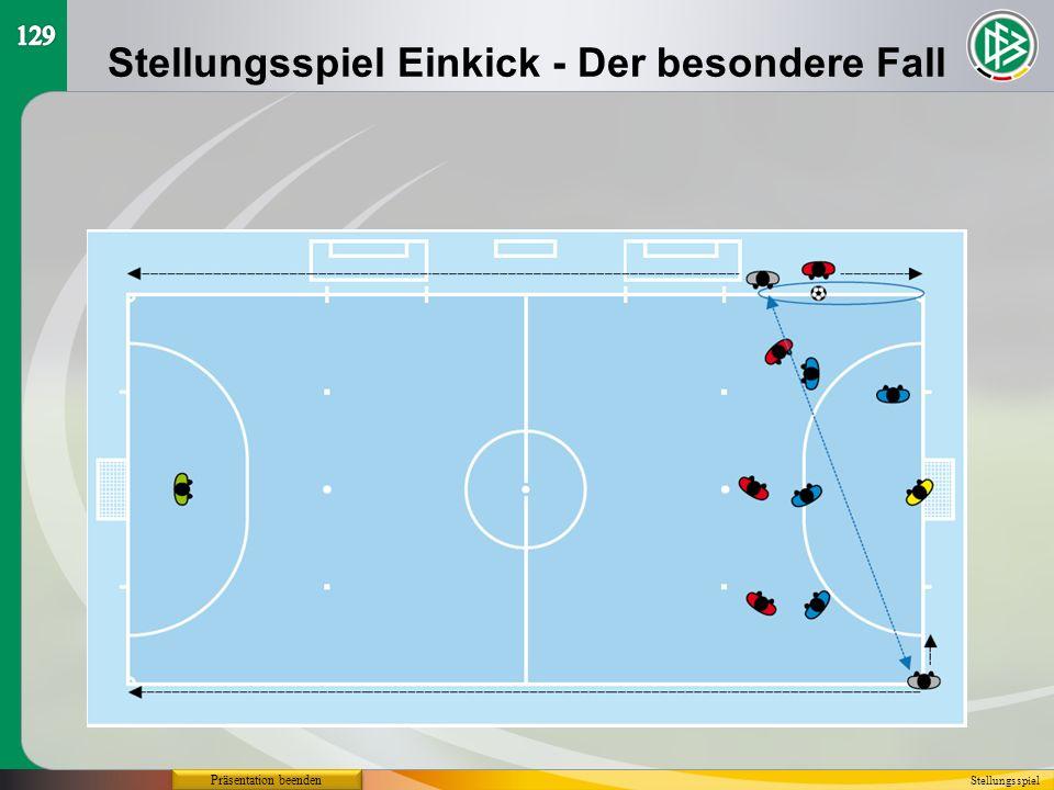 Präsentation beenden Stellungsspiel Stellungsspiel Einkick - Der besondere Fall