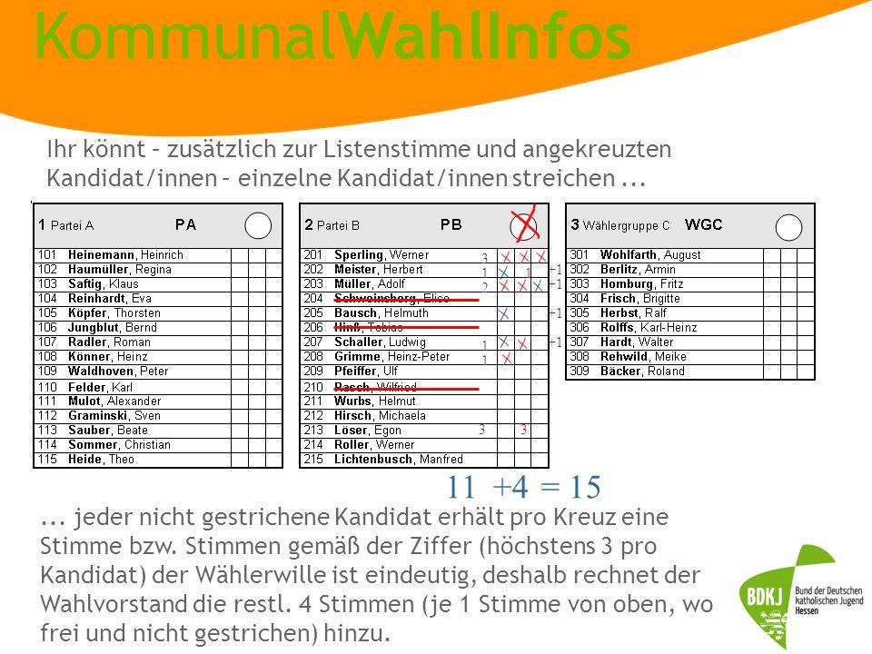 KommunalWahlInfos... jeder nicht gestrichene Kandidat erhält pro Kreuz eine Stimme bzw. Stimmen gemäß der Ziffer (höchstens 3 pro Kandidat) der Wähler