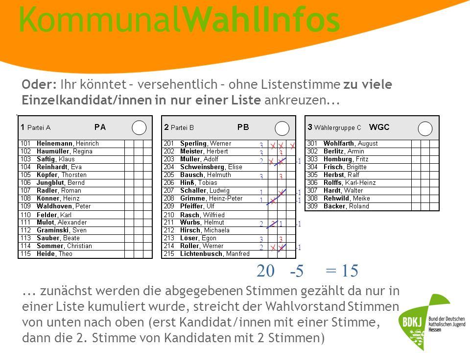 KommunalWahlInfos... zunächst werden die abgegebenen Stimmen gezählt da nur in einer Liste kumuliert wurde, streicht der Wahlvorstand Stimmen von unte