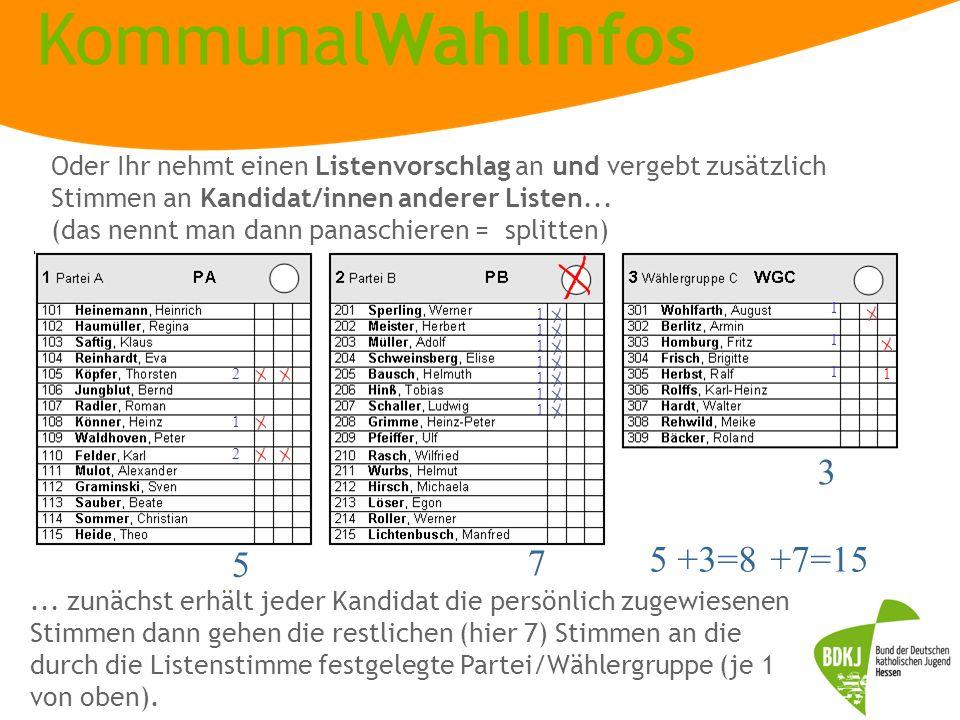 KommunalWahlInfos... zunächst erhält jeder Kandidat die persönlich zugewiesenen Stimmen dann gehen die restlichen (hier 7) Stimmen an die durch die Li