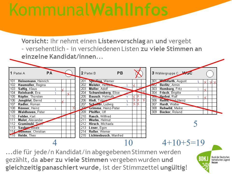 KommunalWahlInfos...die für jede/n Kandidat/in abgegebenen Stimmen werden gezählt, da aber zu viele Stimmen vergeben wurden und gleichzeitig panaschie