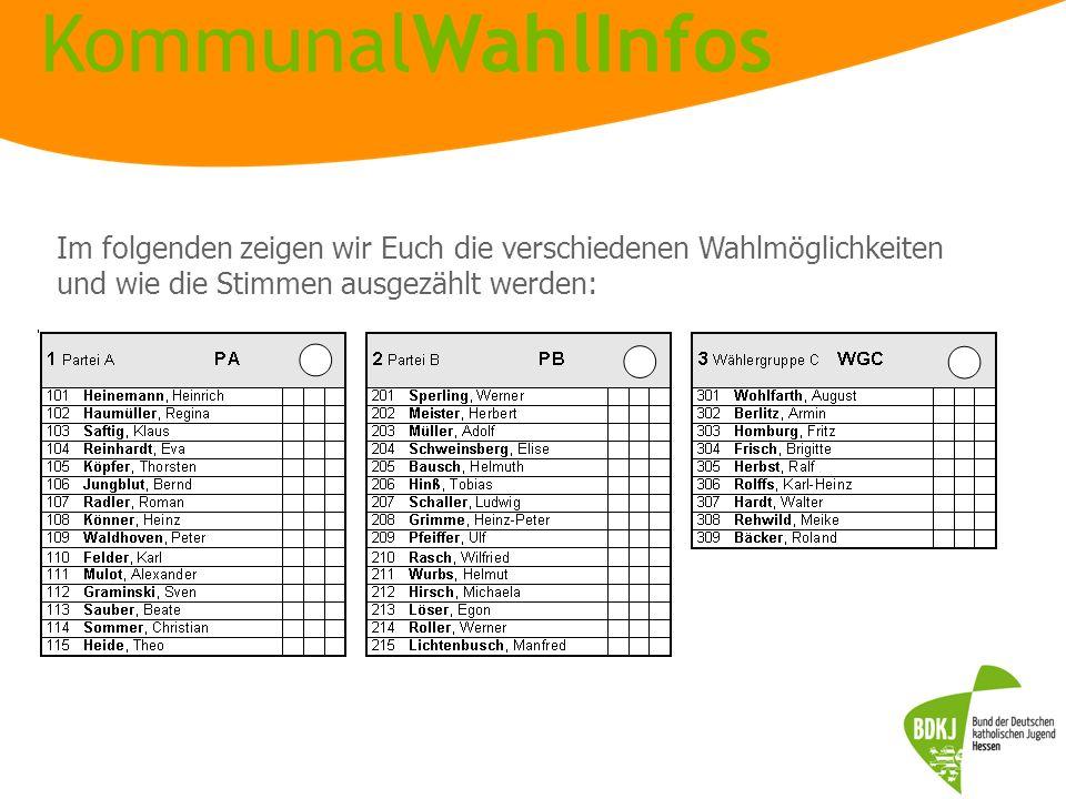 KommunalWahlInfos Im folgenden zeigen wir Euch die verschiedenen Wahlmöglichkeiten und wie die Stimmen ausgezählt werden: