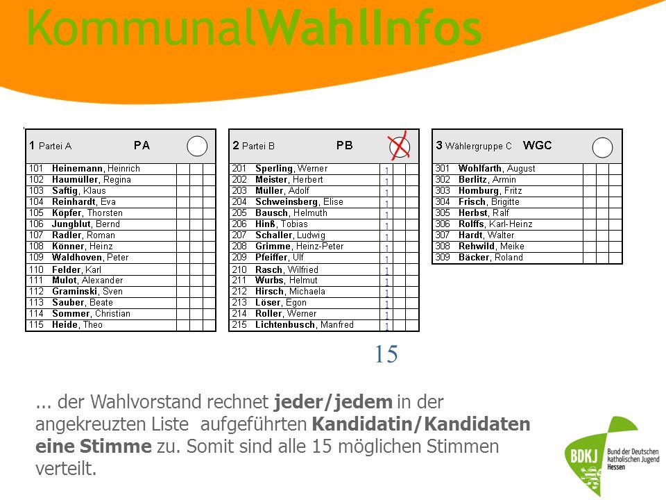 KommunalWahlInfos Außerdem könnt ihr -zusätzlich zur Listenstimme- an einzelne Kandidat/innen dieser Liste bis zu 3 Stimmen vergeben...