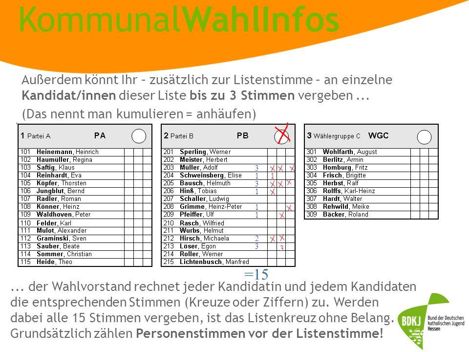 KommunalWahlInfos Ihr könnt -zusätzlich zur Listenstimme- einzelne Kandidat/innen streichen...