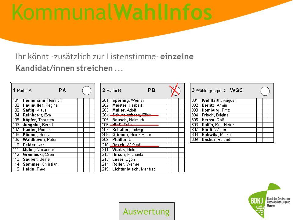 KommunalWahlInfos Ihr könnt -zusätzlich zur Listenstimme- einzelne Kandidat/innen streichen... Auswertung
