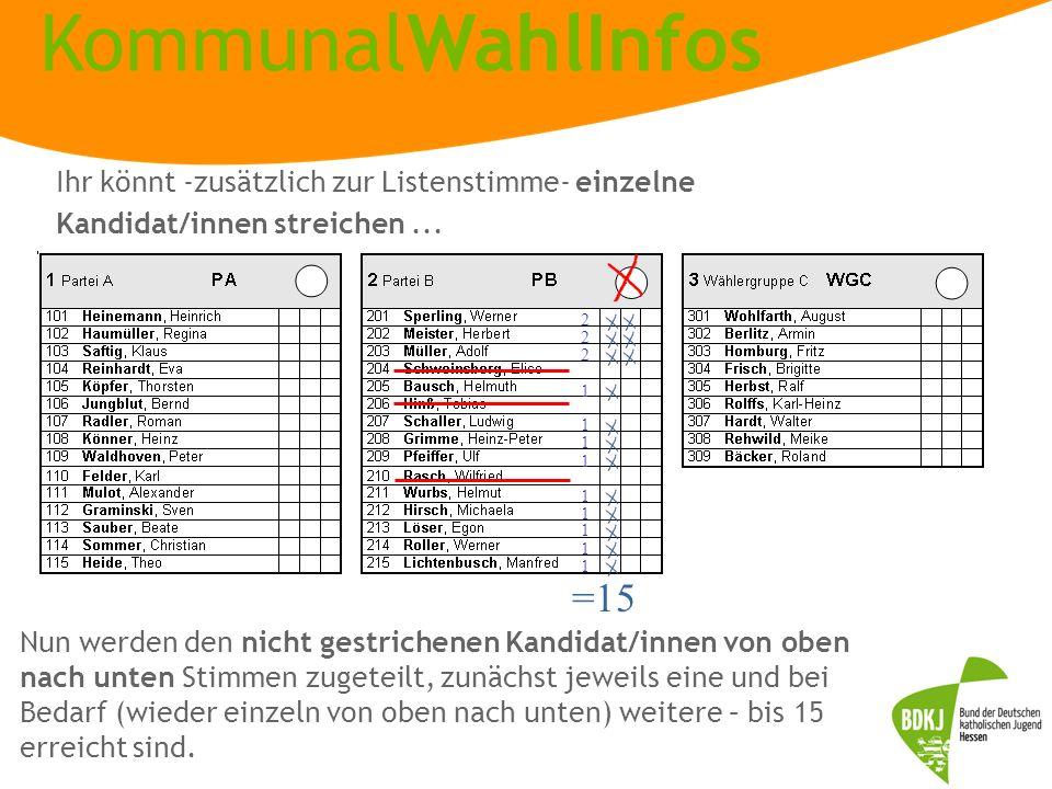 KommunalWahlInfos Nun werden den nicht gestrichenen Kandidat/innen von oben nach unten Stimmen zugeteilt, zunächst jeweils eine und bei Bedarf (wieder