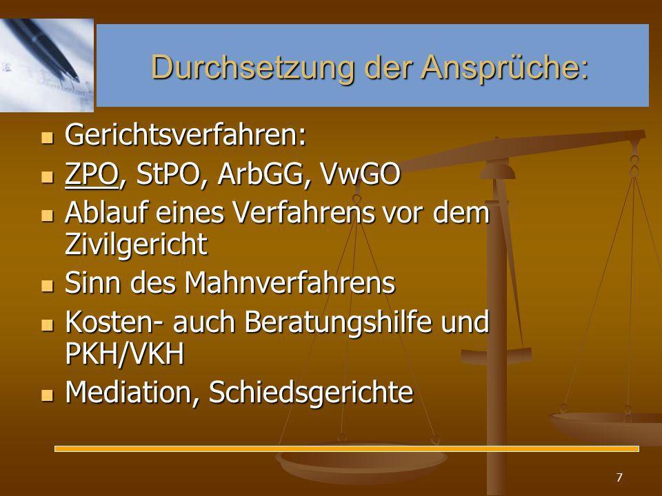 7 Durchsetzung der Ansprüche: Durchsetzung der Ansprüche: Gerichtsverfahren: Gerichtsverfahren: ZPO, StPO, ArbGG, VwGO ZPO, StPO, ArbGG, VwGO Ablauf e