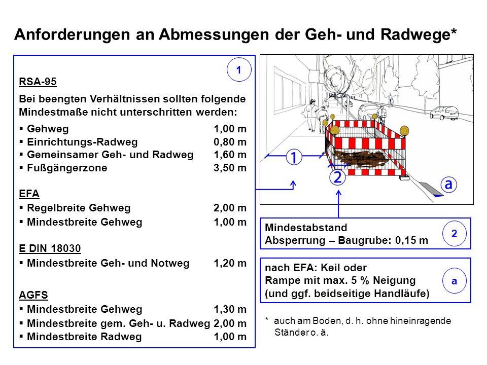 Mindestabstand Absperrung – Baugrube: 0,15 m * auch am Boden, d. h. ohne hineinragende Ständer o. ä. Anforderungen an Abmessungen der Geh- und Radwege