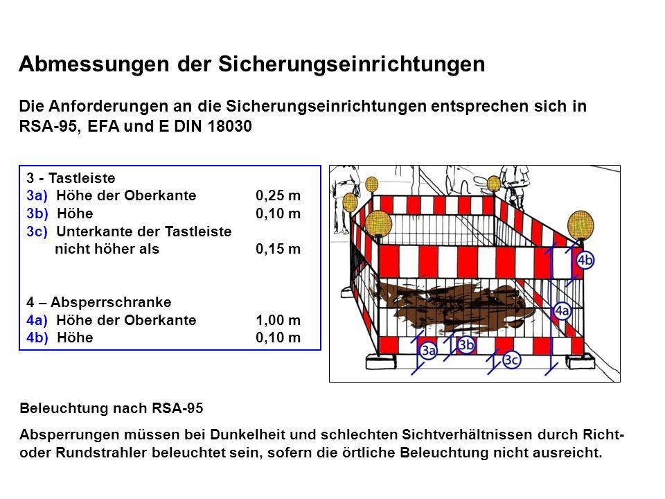 3 - Tastleiste 3a) Höhe der Oberkante 0,25 m 3b) Höhe 0,10 m 3c) Unterkante der Tastleiste nicht höher als 0,15 m 4 – Absperrschranke 4a) Höhe der Obe