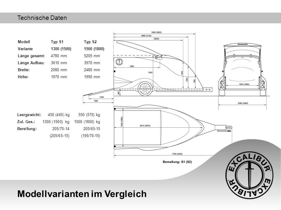 Technische Daten Modellvarianten im Vergleich ModellTyp S1Typ S2 Variante1300 (1500)1500 (1800) Länge gesamt:4780 mm5205 mm Länge Aufbau:3610 mm3970 m