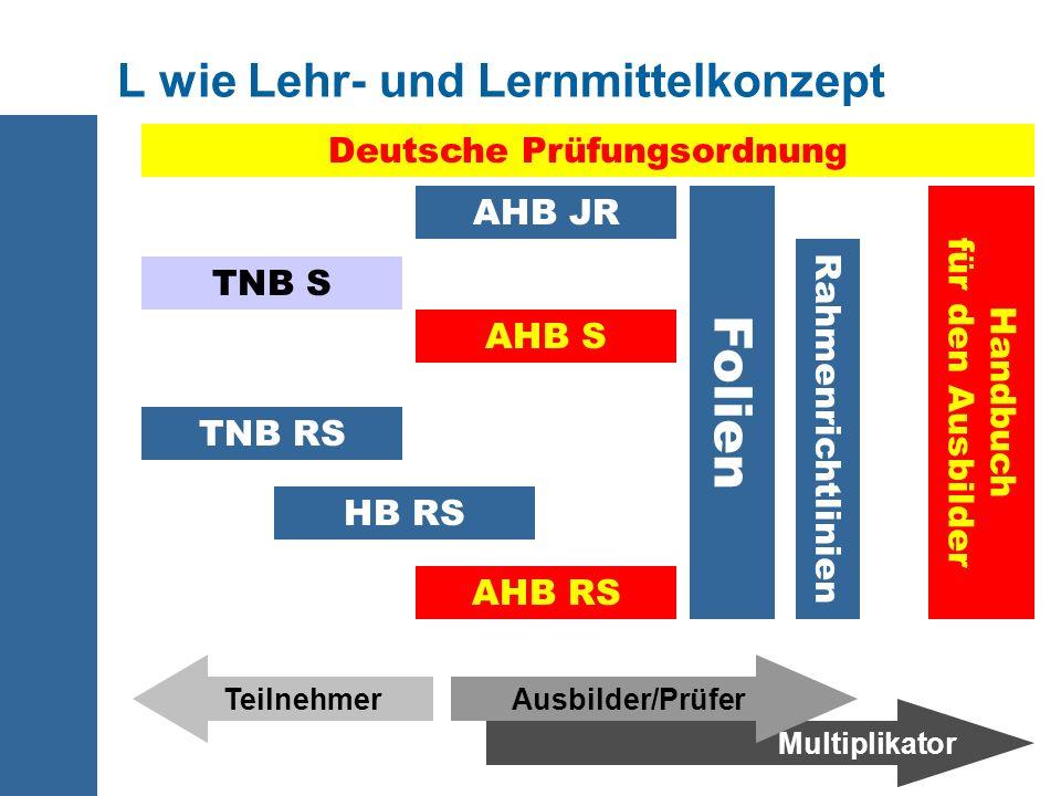 Multiplikator L wie Lehr- und Lernmittelkonzept HB RS AHB RS Folien TNB RS TNB S Handbuch für den Ausbilder AHB S TeilnehmerAusbilder/Prüfer Rahmenric