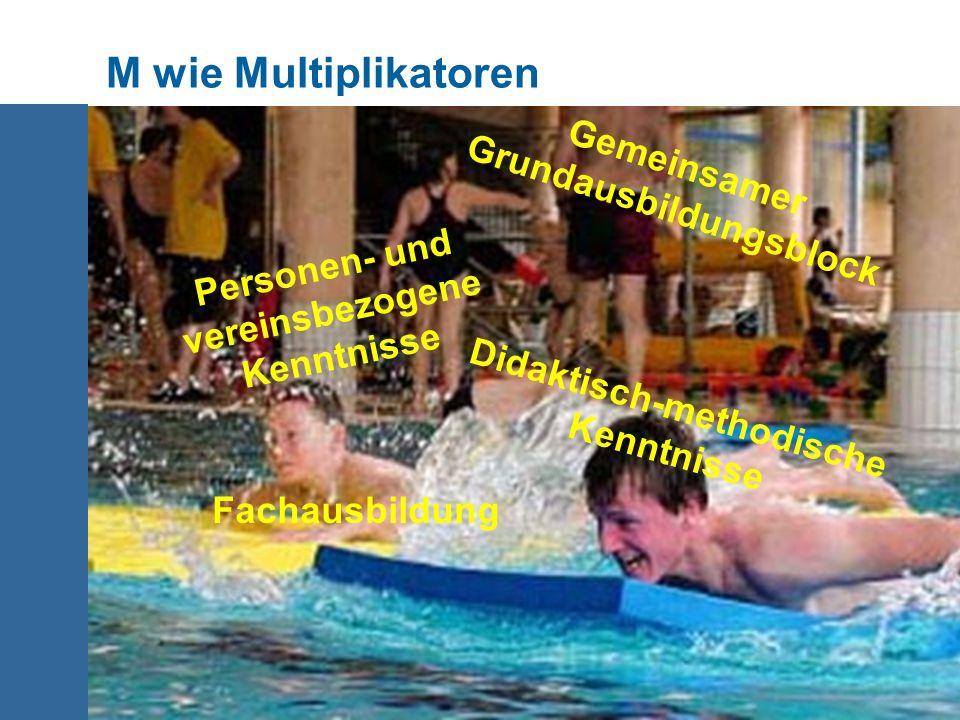 M wie Multiplikatoren Gemeinsamer Grundausbildungsblock Personen- und vereinsbezogene Kenntnisse Fachausbildung Didaktisch-methodische Kenntnisse