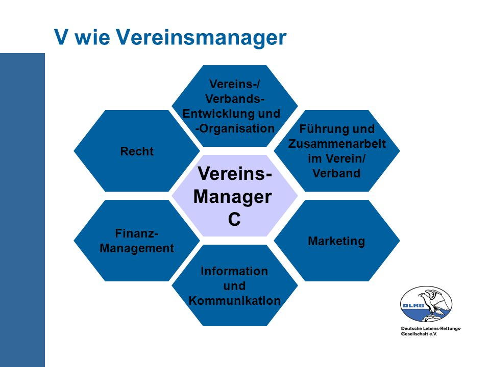 V wie Vereinsmanager Vereins- Manager C Recht Vereins-/ Verbands- Entwicklung und -Organisation Führung und Zusammenarbeit im Verein/ Verband Marketin
