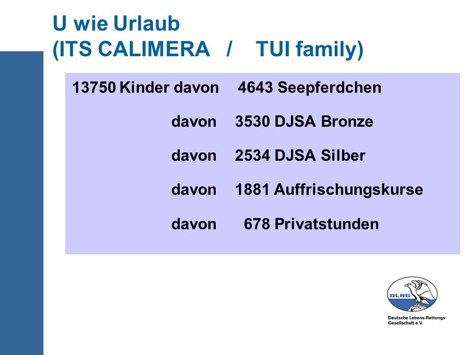 U wie Urlaub (ITS CALIMERA / TUI family) 13750Kinder davon 4643 Seepferdchen davon 3530 DJSA Bronze davon 2534 DJSA Silber davon 1881 Auffrischungskur