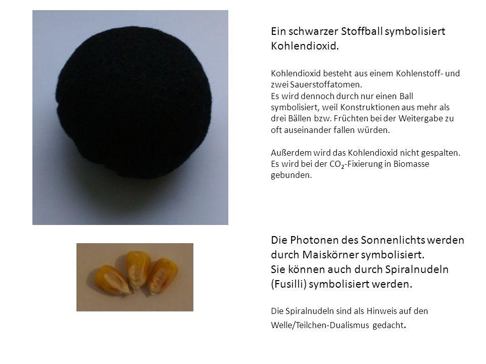 Ein schwarzer Stoffball symbolisiert Kohlendioxid. Kohlendioxid besteht aus einem Kohlenstoff- und zwei Sauerstoffatomen. Es wird dennoch durch nur ei