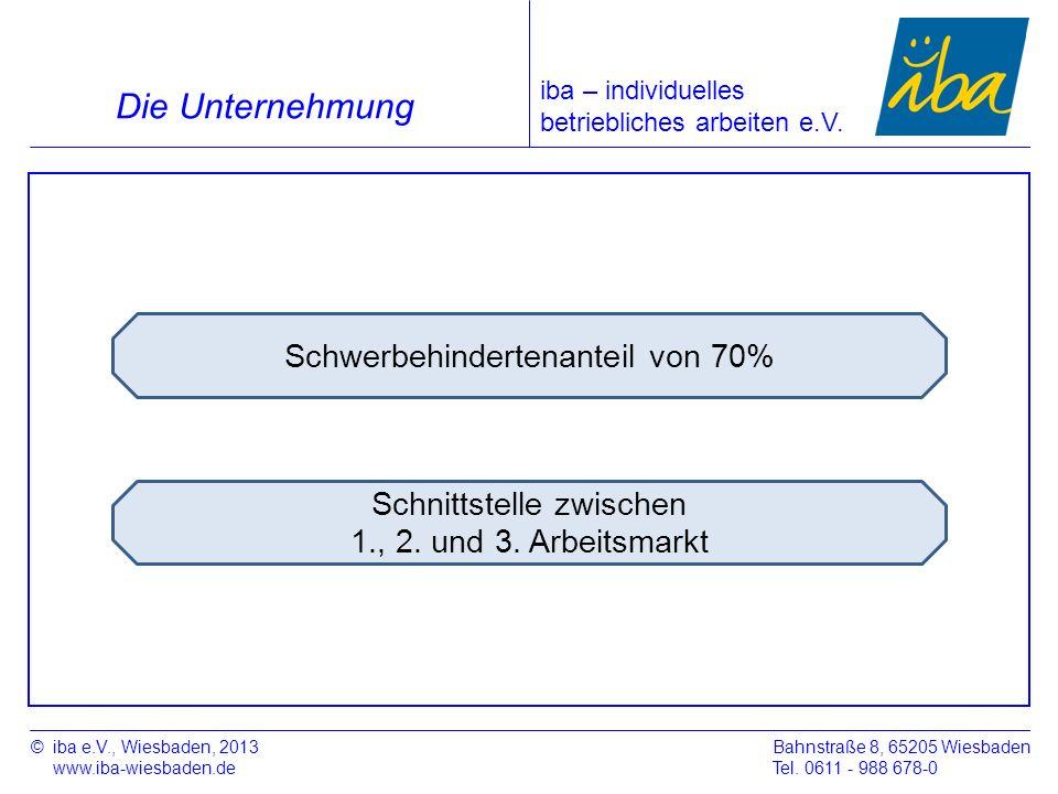 Schwerbehindertenanteil von 70% Schnittstelle zwischen 1., 2. und 3. Arbeitsmarkt ©iba e.V., Wiesbaden, 2013 www.iba-wiesbaden.de Bahnstraße 8, 65205