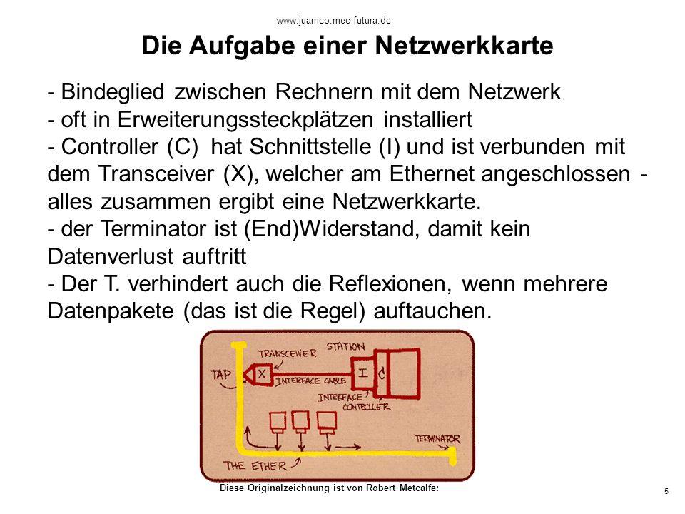 4 www.juamco.mec-futura.de Aufbau einer Netzwerkkarte Vermittlungskarte zwischen dem Bussystem, dem Rechner und dem -Ethernet (Netzwerk).