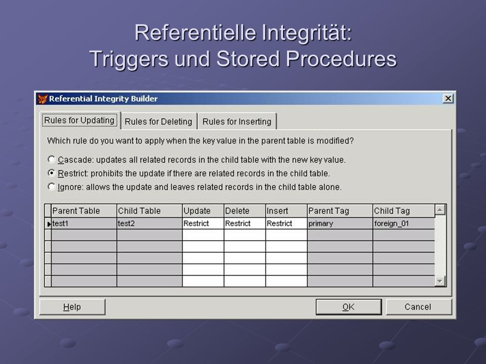 Referentielle Integrität: Triggers und Stored Procedures