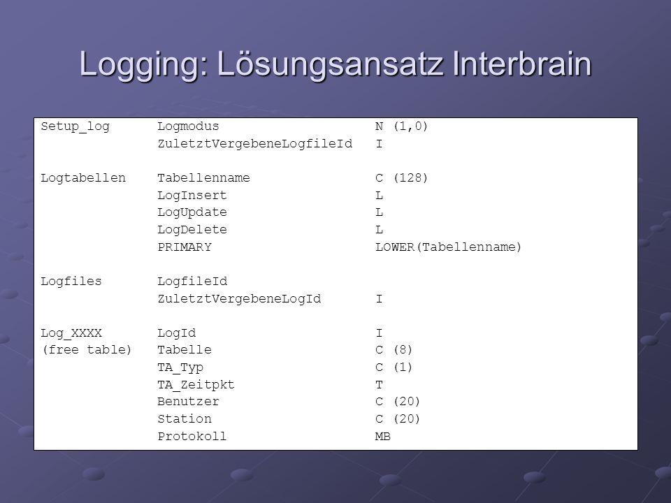 Logging: Lösungsansatz Interbrain Setup_log Logmodus N (1,0) ZuletztVergebeneLogfileId I Logtabellen Tabellenname C (128) LogInsert L LogUpdate L LogDelete L PRIMARY LOWER(Tabellenname) Logfiles LogfileId ZuletztVergebeneLogId I Log_XXXX LogId I (free table) Tabelle C (8) TA_Typ C (1) TA_Zeitpkt T Benutzer C (20) Station C (20) Protokoll MB