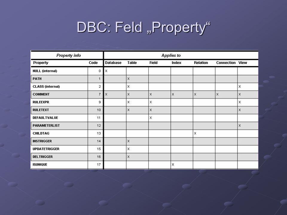DBC: Feld Property