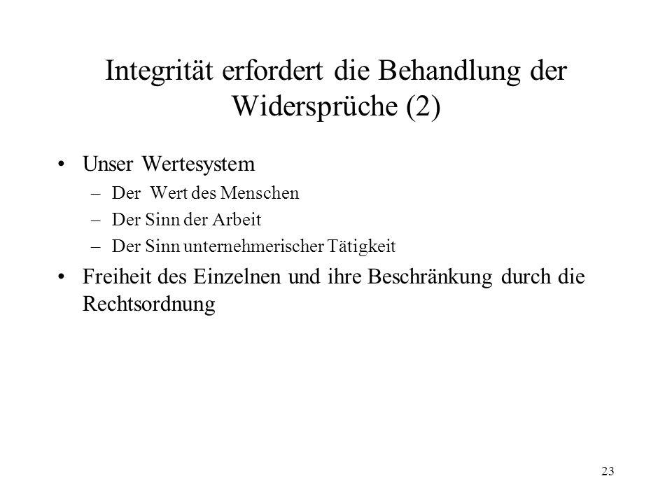 23 Integrität erfordert die Behandlung der Widersprüche (2) Unser Wertesystem –Der Wert des Menschen –Der Sinn der Arbeit –Der Sinn unternehmerischer