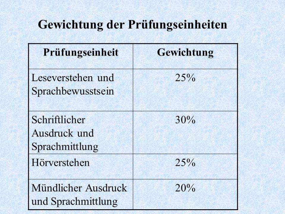 Gewichtung der Prüfungseinheiten PrüfungseinheitGewichtung Leseverstehen und Sprachbewusstsein 25% Schriftlicher Ausdruck und Sprachmittlung 30% Hörve