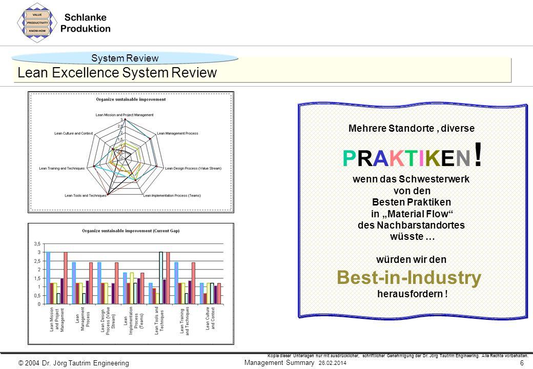 Management Summary 26.02.2014 Kopie dieser Unterlagen nur mit ausdrücklicher, schriftlicher Genehmigung der Dr.