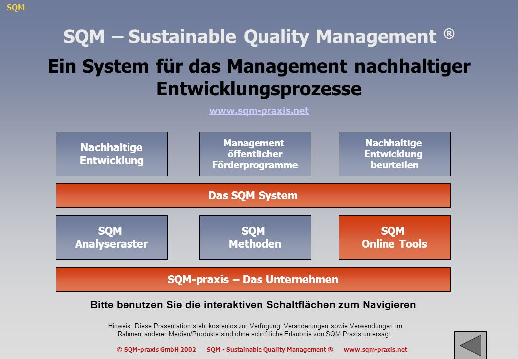 SQM © SQM-praxis GmbH 2002 SQM - Sustainable Quality Management ® www.sqm-praxis.net SQM – Ein vielseitiges, modulares System für verschiedene Nutzergruppen –Manager von Förderprogrammen können SQM Methoden und Tools im gesamten Programmzyklus einsetzen sind zur Zeit die wichtigste Zielgruppe von SQM-praxis –Professionelle Programm- und Projektentwickler können vielseitige Tools für Entwicklung und Evaluation nutzen sind kompetente Partner für Endnutzer, zertifiziert durch SQM-praxis –Lokale Akteure verwenden die SQM-Begriffe als strukturierende Sprache für Diskussionen –Politiker und Multiplikatoren sind an der Schaffung von Transparenz interessiert können SQM Raster und Methoden nutzen –Unternehmensmanager und Consultants stellen einen potentiell wichtigen Markt für SQM dar, spezifische sqm.tools erst ab 2003