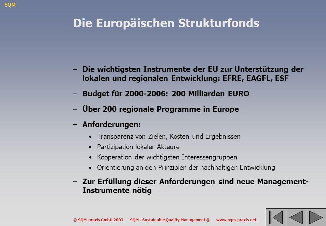 SQM © SQM-praxis GmbH 2002 SQM - Sustainable Quality Management ® www.sqm-praxis.net Die Europäischen Strukturfonds –Die wichtigsten Instrumente der E