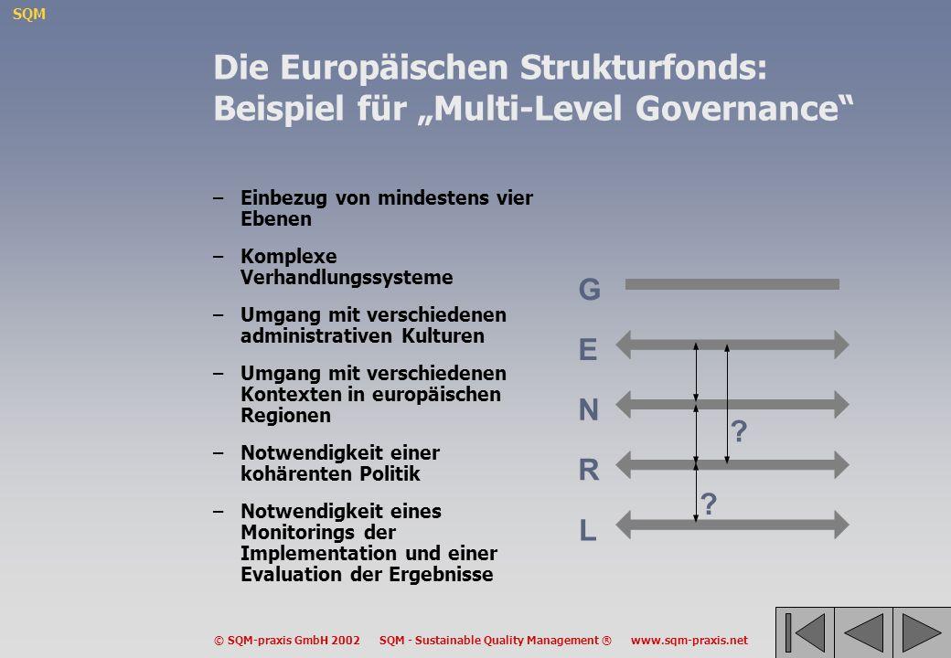 SQM © SQM-praxis GmbH 2002 SQM - Sustainable Quality Management ® www.sqm-praxis.net Die Europäischen Strukturfonds: Beispiel für Multi-Level Governan