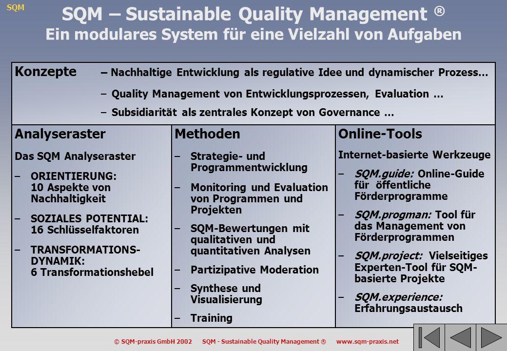 SQM © SQM-praxis GmbH 2002 SQM - Sustainable Quality Management ® www.sqm-praxis.net Methoden –Strategie- und Programmentwicklung –Monitoring und Eval