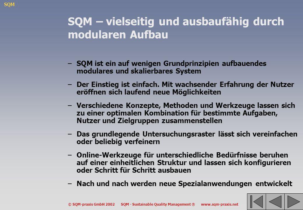 SQM © SQM-praxis GmbH 2002 SQM - Sustainable Quality Management ® www.sqm-praxis.net SQM – vielseitig und ausbaufähig durch modularen Aufbau –SQM ist
