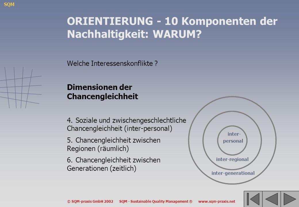 SQM © SQM-praxis GmbH 2002 SQM - Sustainable Quality Management ® www.sqm-praxis.net ORIENTIERUNG - 10 Komponenten der Nachhaltigkeit: WARUM? Welche I