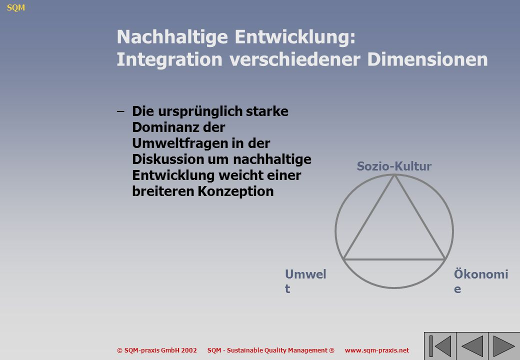 SQM © SQM-praxis GmbH 2002 SQM - Sustainable Quality Management ® www.sqm-praxis.net Bewertung von Nachhaltigkeit in einem dynamischen und vielfältigen Europa –Nachhaltige Entwicklung (NE) erfordert die Entwicklung einer neuen Wahrnehmung: NE ist ein multi-dimensionales Konzept: Integration ist mehr als die Summe der sektoralen Ansätze NE ist ein offener Prozess: Verbesserungen sind immer möglich, wachsende Erfahrung führt zu einer Veränderung der Maßstäbe NE ist abhängig vom spezifischen Kontext: Rahmenbedingungen, Möglichkeiten und Prioritäten variieren erheblich innerhalb Europas –Herausforderungen für die Bewertung von NE: Wie lässt sich ein integrierter Ansatz gewährleisten.