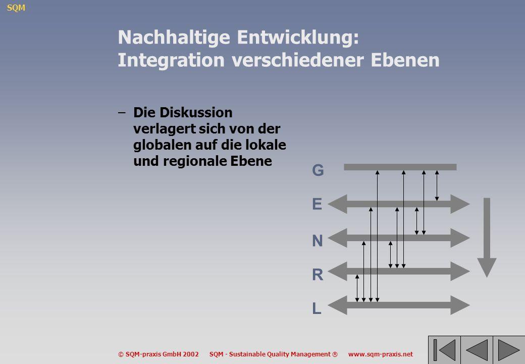 SQM © SQM-praxis GmbH 2002 SQM - Sustainable Quality Management ® www.sqm-praxis.net Die Bedeutung des Kontexts: Das SOZIALE POTENTIAL –Nachhaltigkeit kann nur im lokalen / regionalen / nationalen Kontext beurteilt werden.