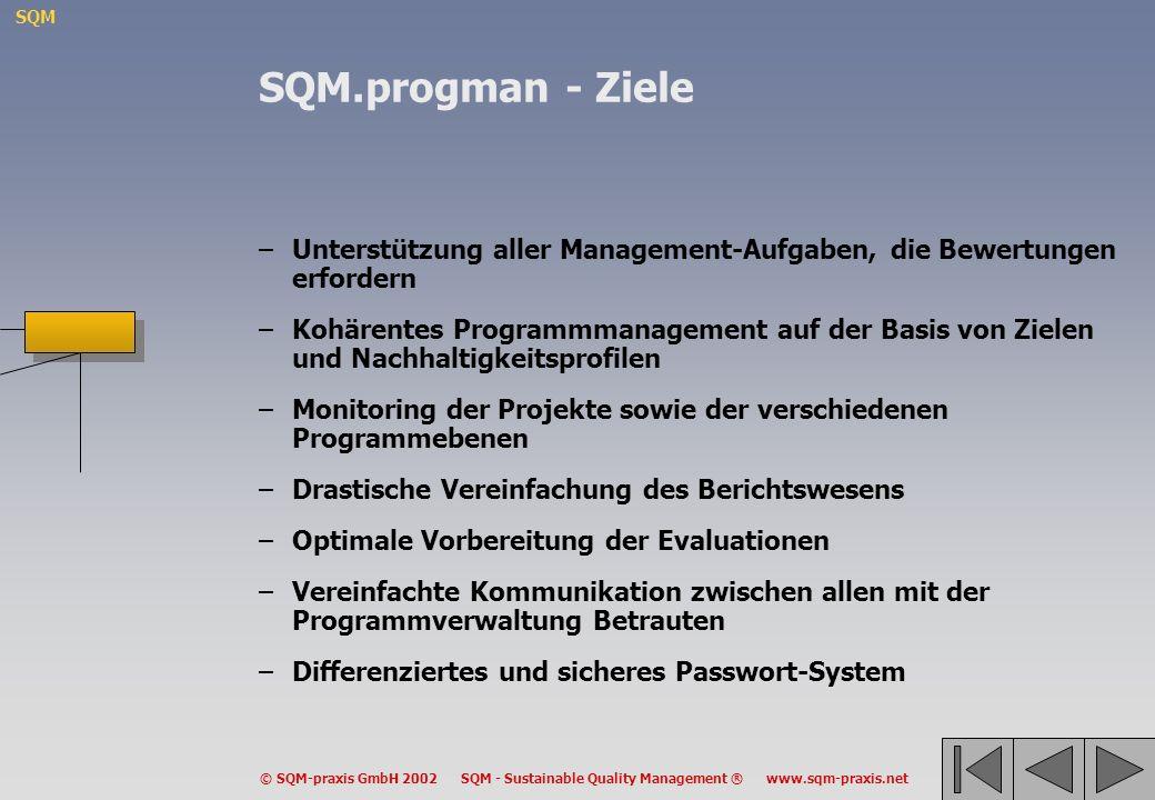 SQM © SQM-praxis GmbH 2002 SQM - Sustainable Quality Management ® www.sqm-praxis.net –Unterstützung aller Management-Aufgaben, die Bewertungen erforde