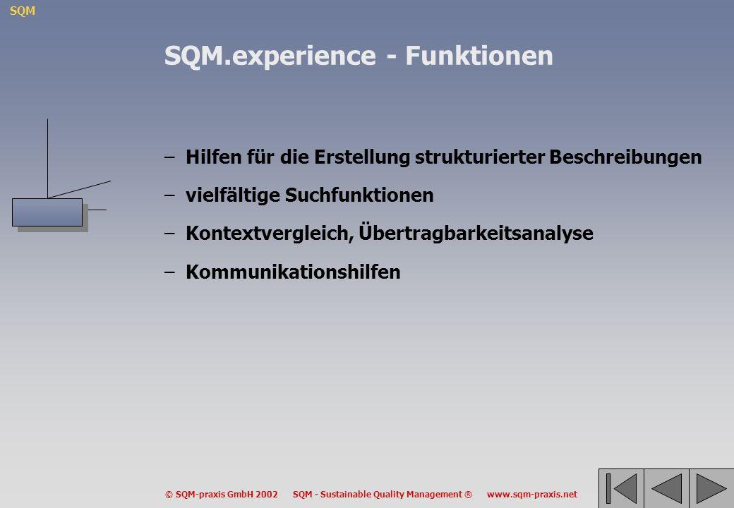 SQM © SQM-praxis GmbH 2002 SQM - Sustainable Quality Management ® www.sqm-praxis.net –Hilfen für die Erstellung strukturierter Beschreibungen –vielfäl