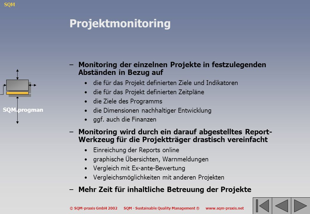 SQM © SQM-praxis GmbH 2002 SQM - Sustainable Quality Management ® www.sqm-praxis.net Projektmonitoring –Monitoring der einzelnen Projekte in festzuleg