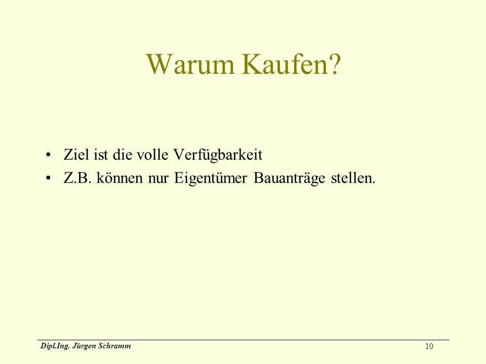 10 Dipl.Ing. Jürgen Schramm Warum Kaufen? Ziel ist die volle Verfügbarkeit Z.B. können nur Eigentümer Bauanträge stellen.