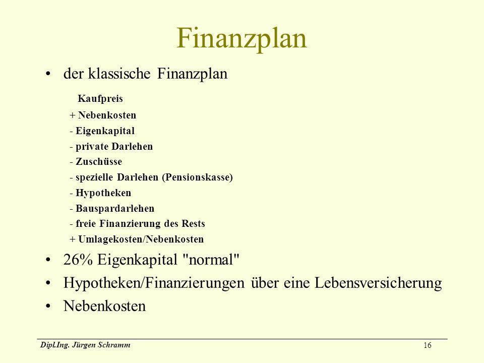 16 Dipl.Ing. Jürgen Schramm Finanzplan der klassische Finanzplan Kaufpreis + Nebenkosten - Eigenkapital - private Darlehen - Zuschüsse - spezielle Dar