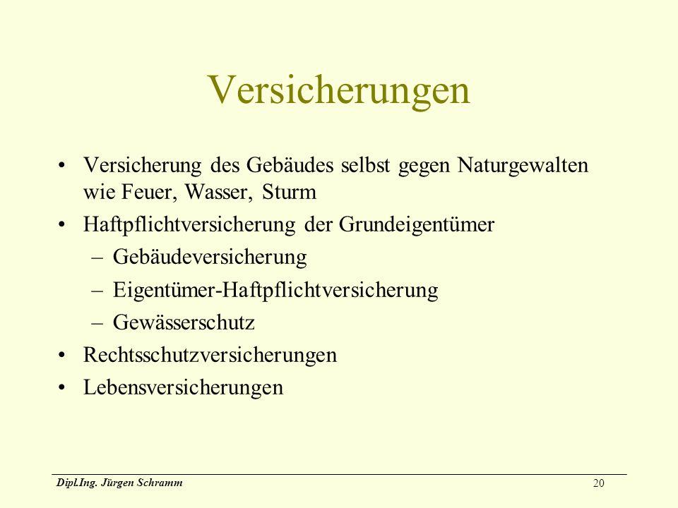 20 Dipl.Ing. Jürgen Schramm Versicherungen Versicherung des Gebäudes selbst gegen Naturgewalten wie Feuer, Wasser, Sturm Haftpflichtversicherung der G