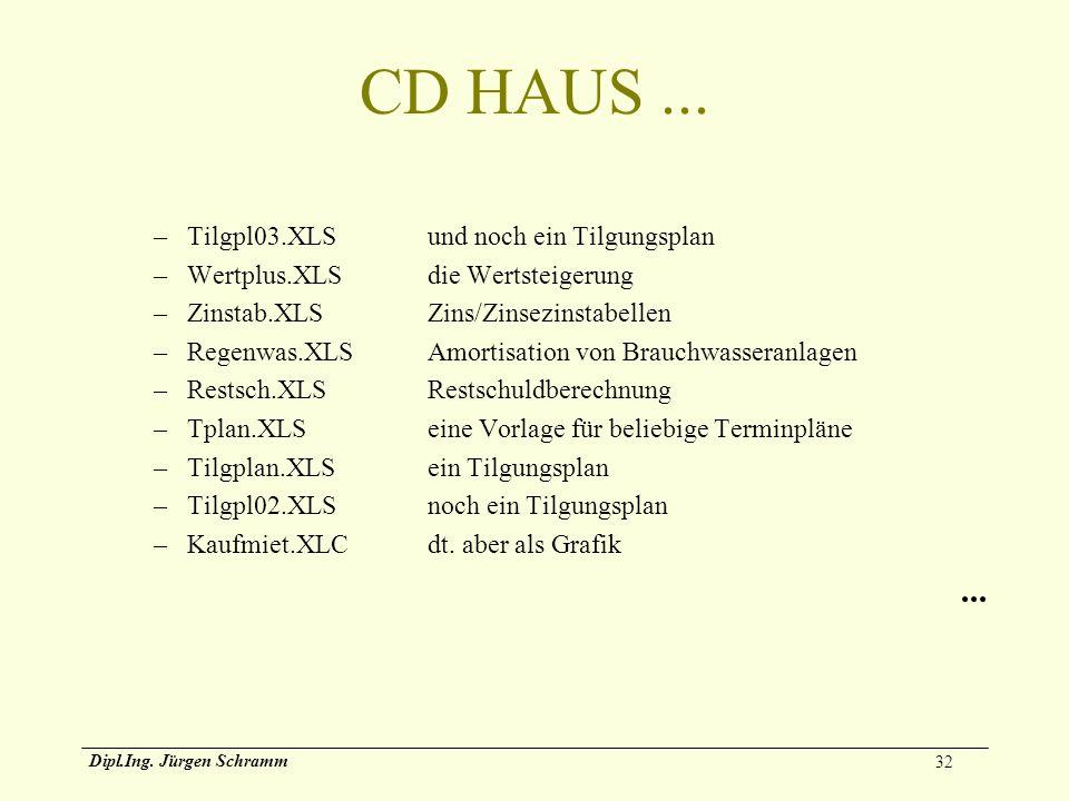 32 Dipl.Ing. Jürgen Schramm CD HAUS... –Tilgpl03.XLS und noch ein Tilgungsplan –Wertplus.XLS die Wertsteigerung –Zinstab.XLS Zins/Zinsezinstabellen –R